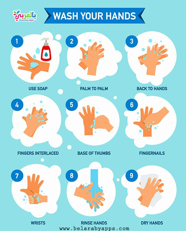 Hand Washing Worksheets for Preschoolers top Hand Washing Activities for Preschoolers ⋆ Belarabyapps