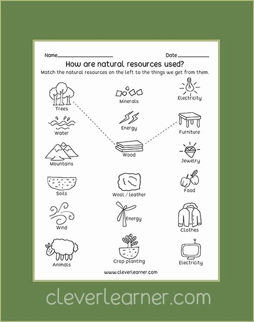 Nature Worksheets for Preschoolers Best Of Free Preschool Worksheets On Natural Resources and Man Made