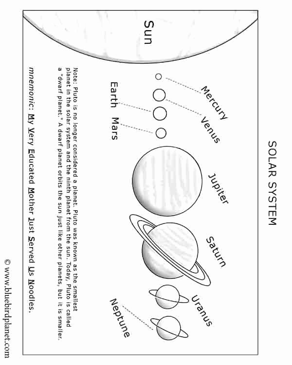 Planet Worksheets for Preschoolers Free Free Printables for Kids