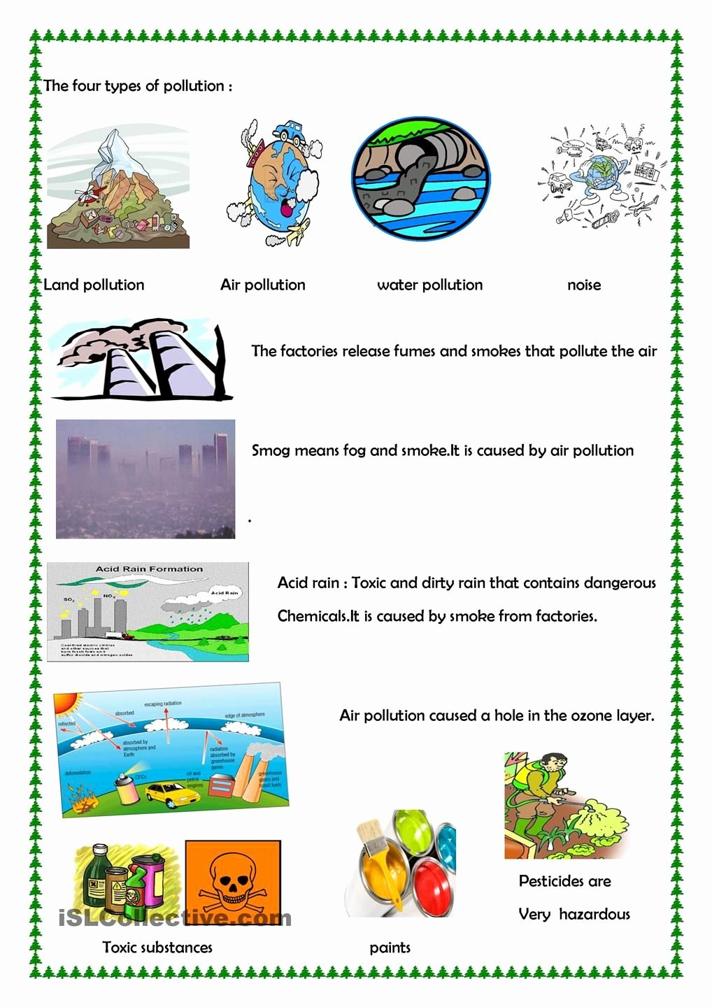 Pollution Worksheets for Preschoolers Printable Pollution
