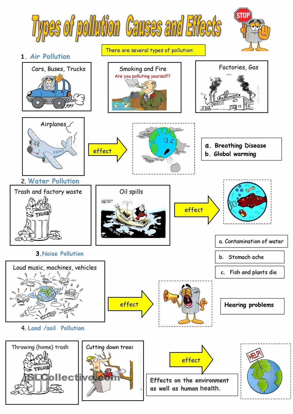 Pollution Worksheets for Preschoolers top Types Of Pollution