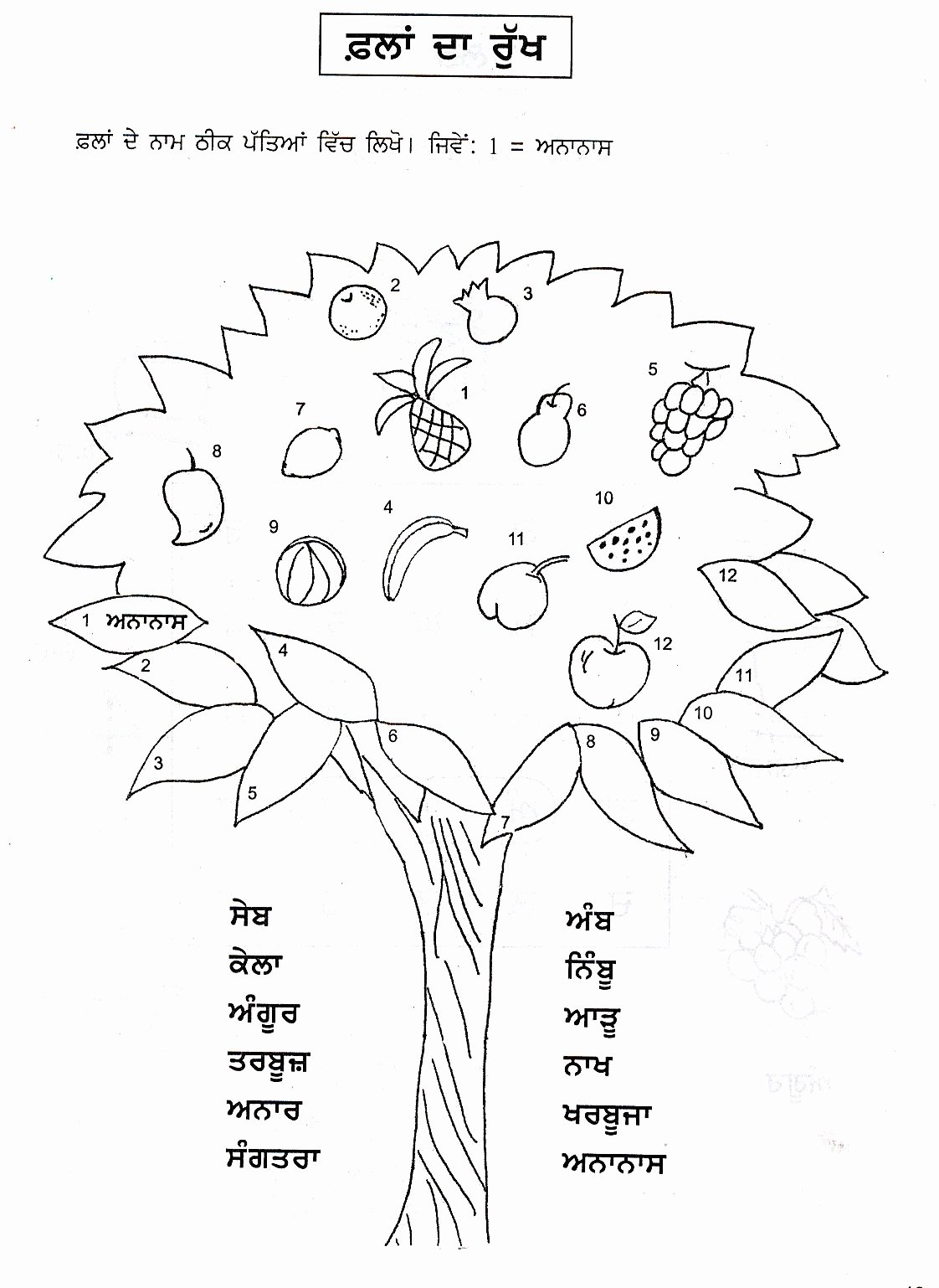 Punjabi Worksheets for Preschoolers Inspirational Punjabi Worksheets